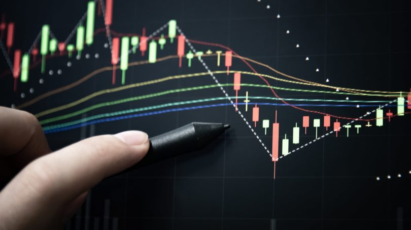 Technical Investment Analysis Charts